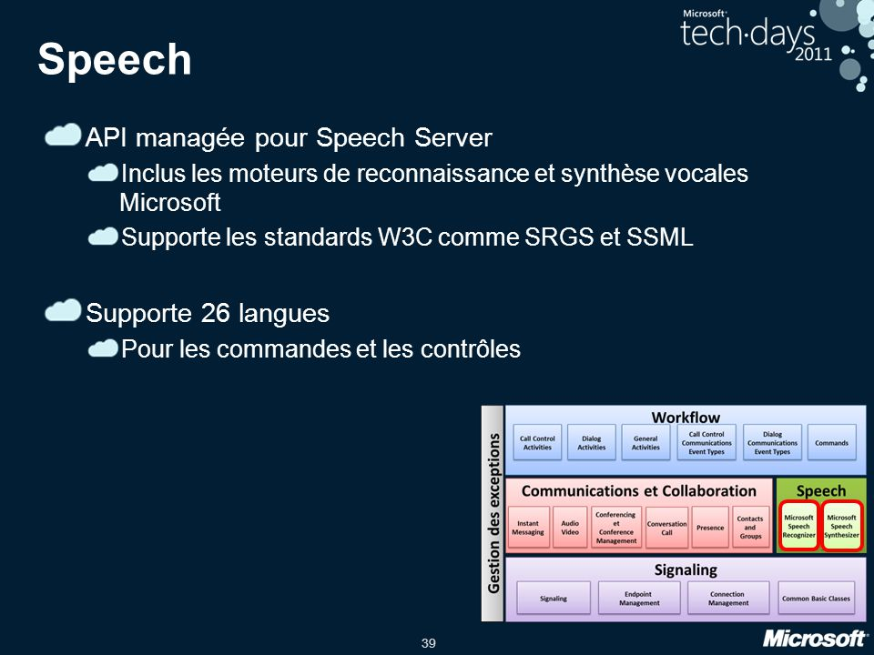 Speech API managée pour Speech Server Supporte 26 langues