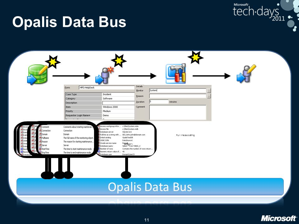 Opalis Data Bus Opalis Data Bus Full line as a string