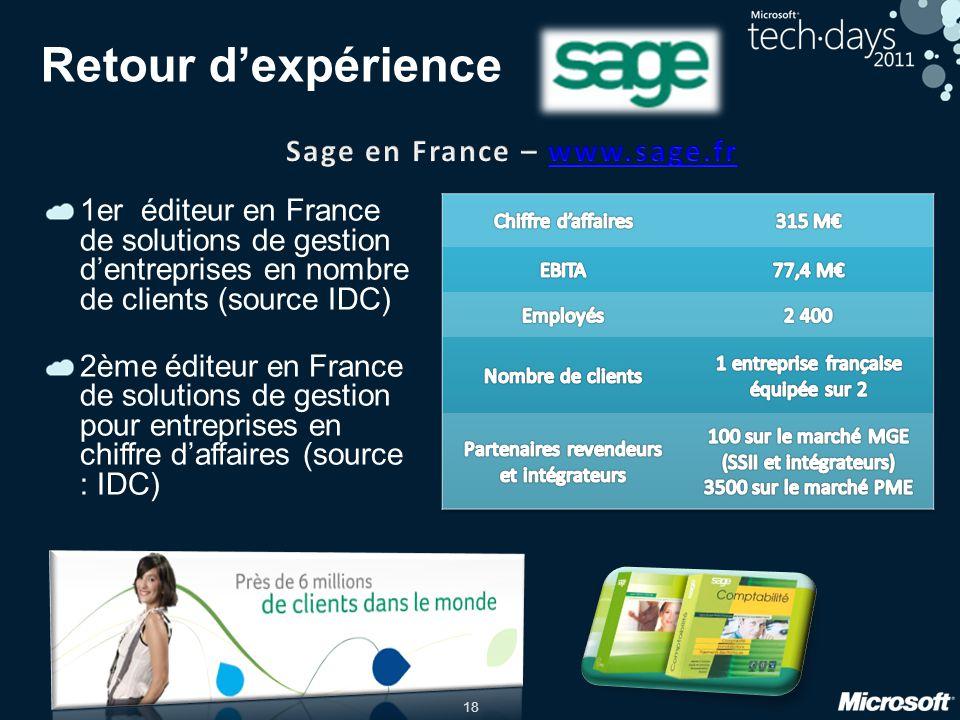 Retour d'expérience Sage en France – www.sage.fr
