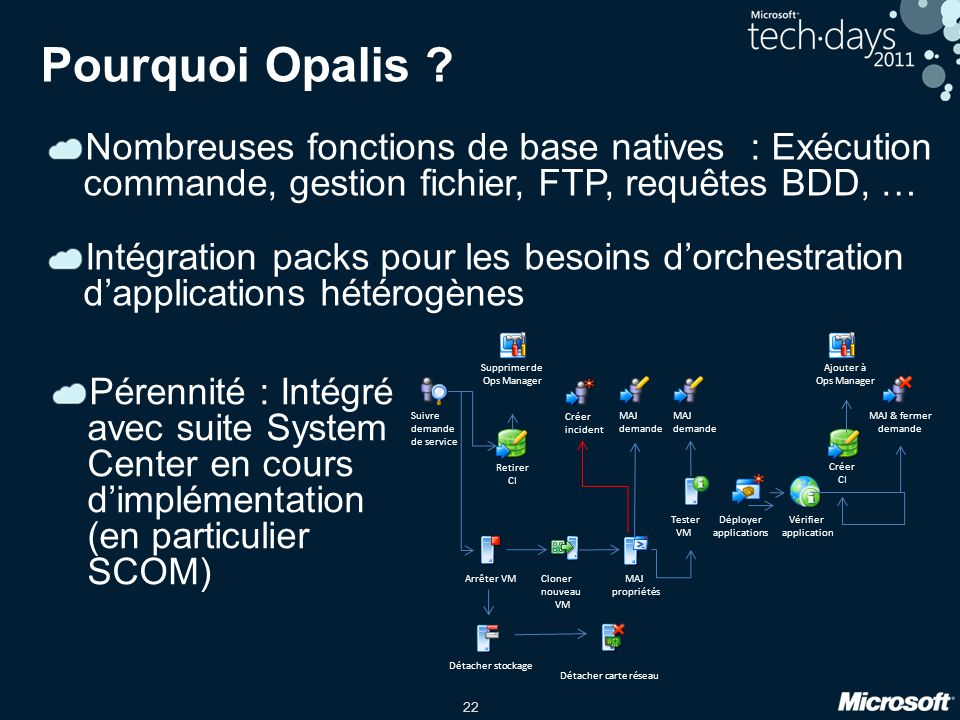 Pourquoi Opalis Nombreuses fonctions de base natives : Exécution commande, gestion fichier, FTP, requêtes BDD, …