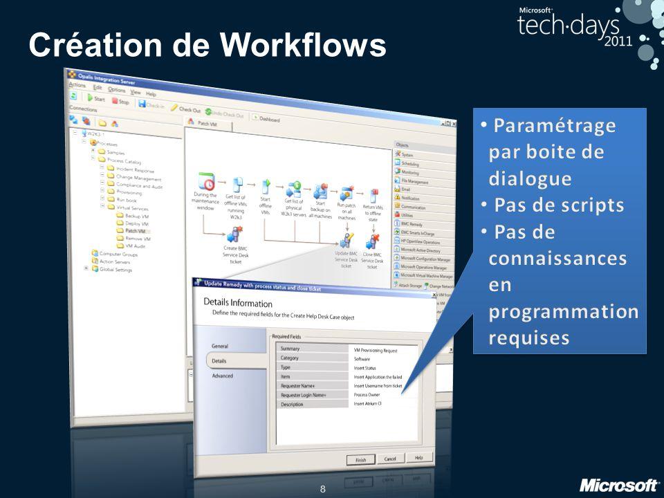 Création de Workflows Paramétrage par boite de dialogue Pas de scripts