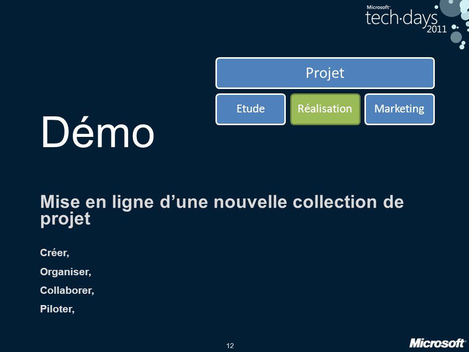 Démo Mise en ligne d'une nouvelle collection de projet Projet Etude
