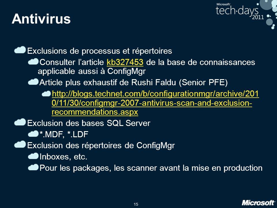 Antivirus Exclusions de processus et répertoires