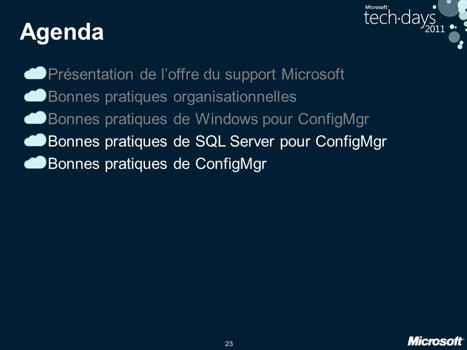 Agenda Présentation de l'offre du support Microsoft