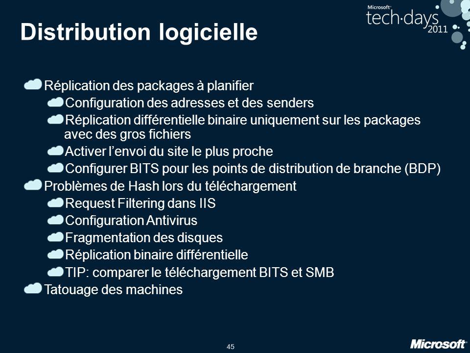 Distribution logicielle