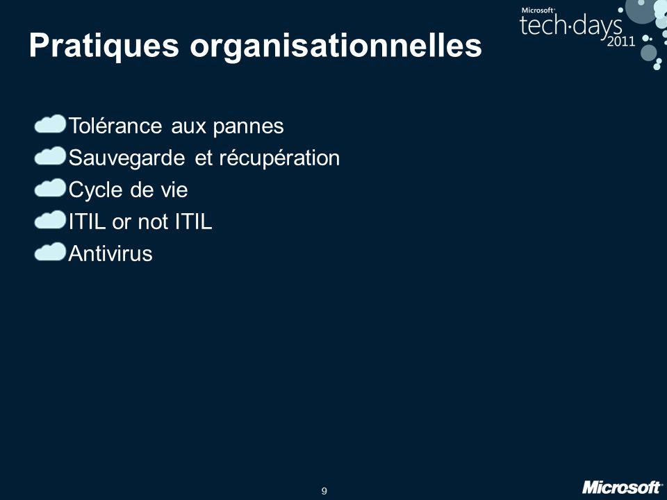 Pratiques organisationnelles