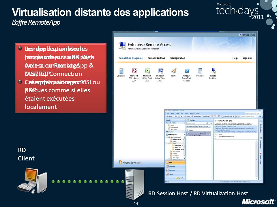 Virtualisation distante des applications L'offre RemoteApp