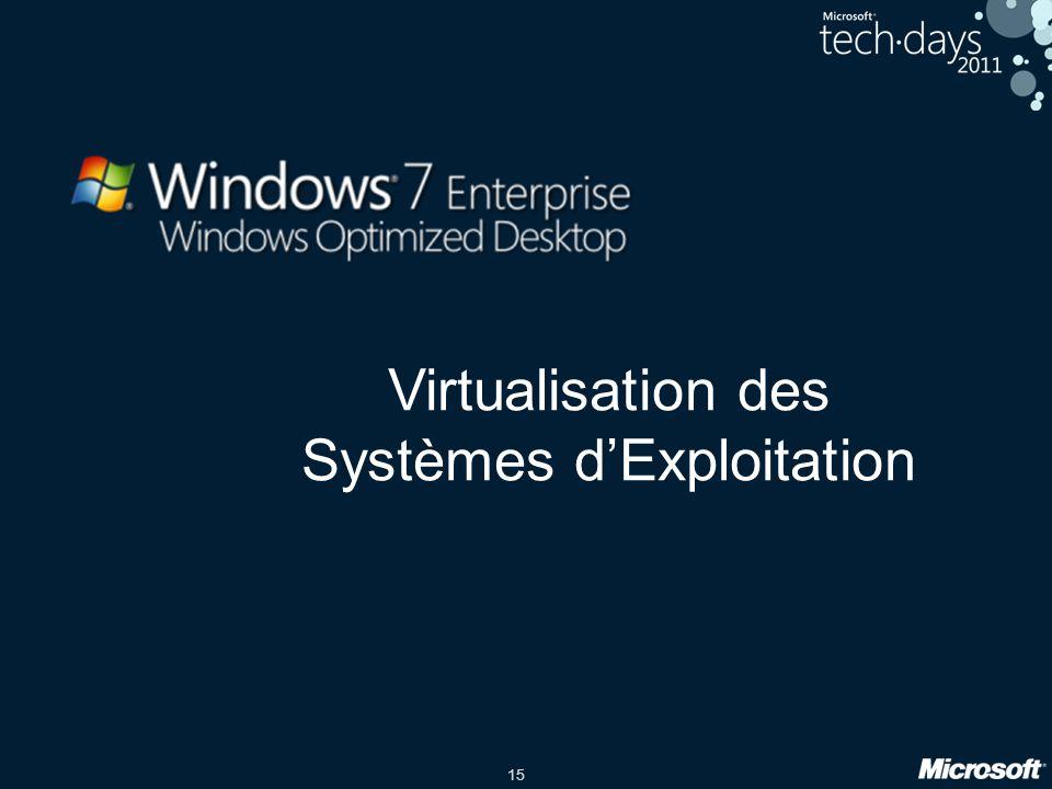 Virtualisation des Systèmes d'Exploitation