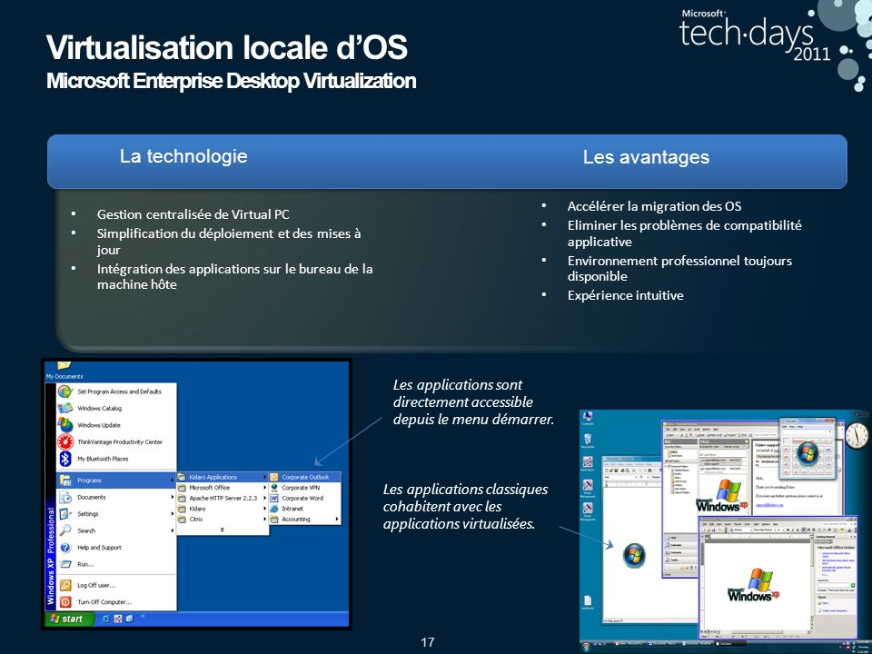 Virtualisation locale d'OS Microsoft Enterprise Desktop Virtualization