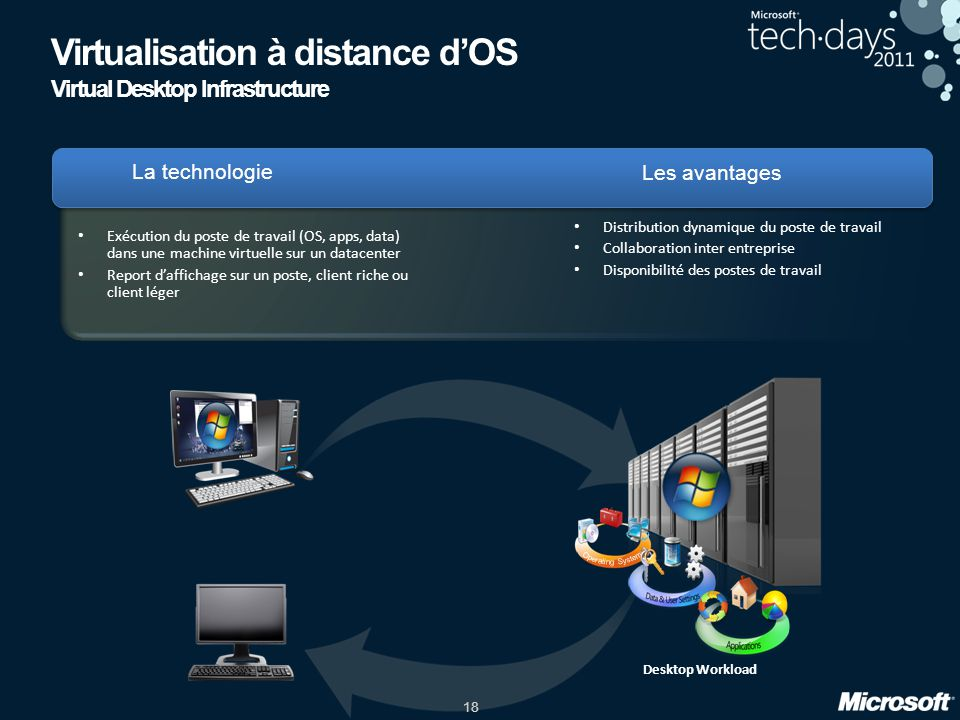 Virtualisation à distance d'OS Virtual Desktop Infrastructure