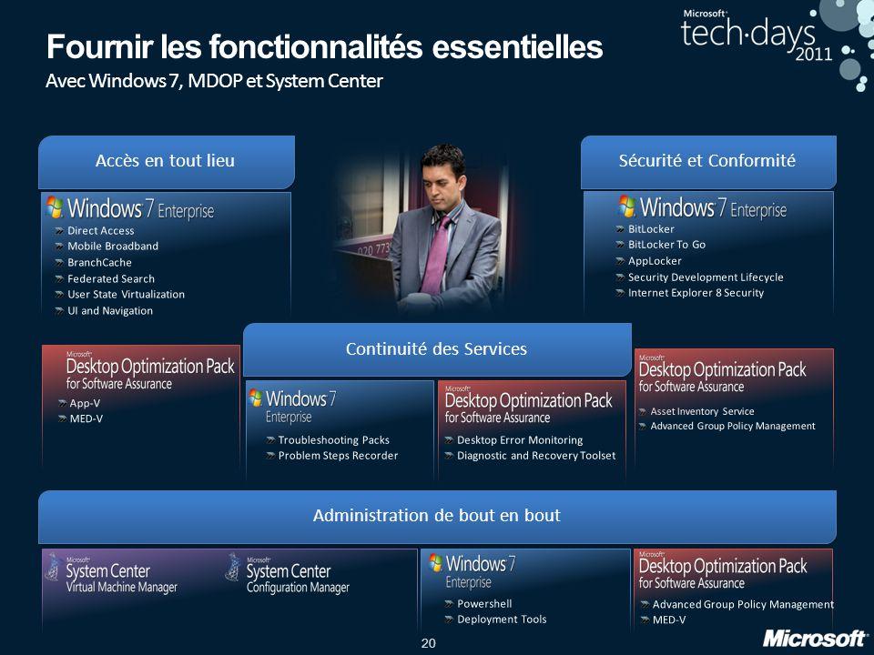 Fournir les fonctionnalités essentielles Avec Windows 7, MDOP et System Center