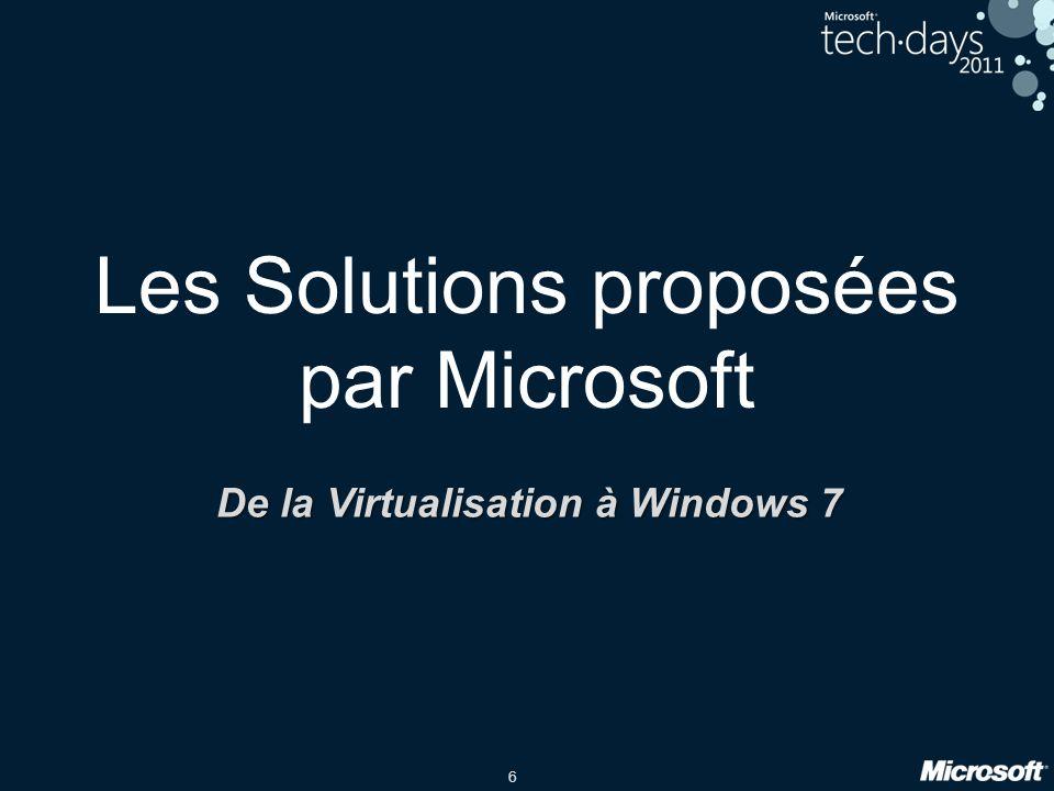 Les Solutions proposées par Microsoft