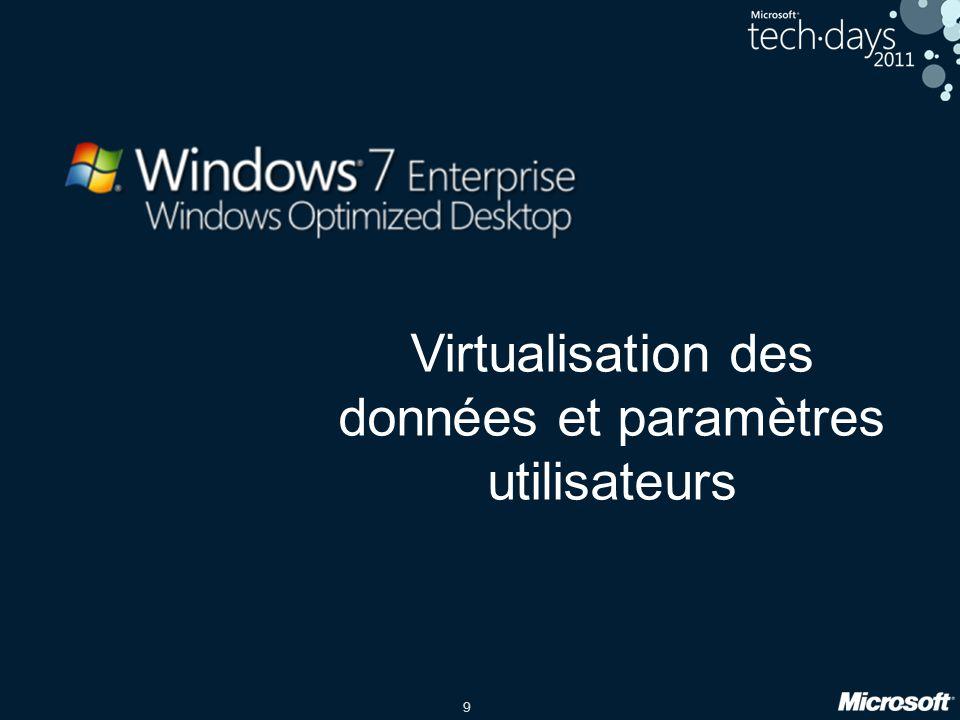 Virtualisation des données et paramètres utilisateurs