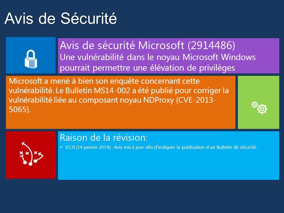 Avis de Sécurité Avis de sécurité Microsoft (2914486)