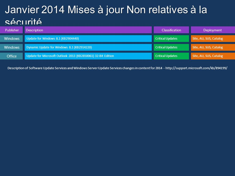 Janvier 2014 Mises à jour Non relatives à la sécurité