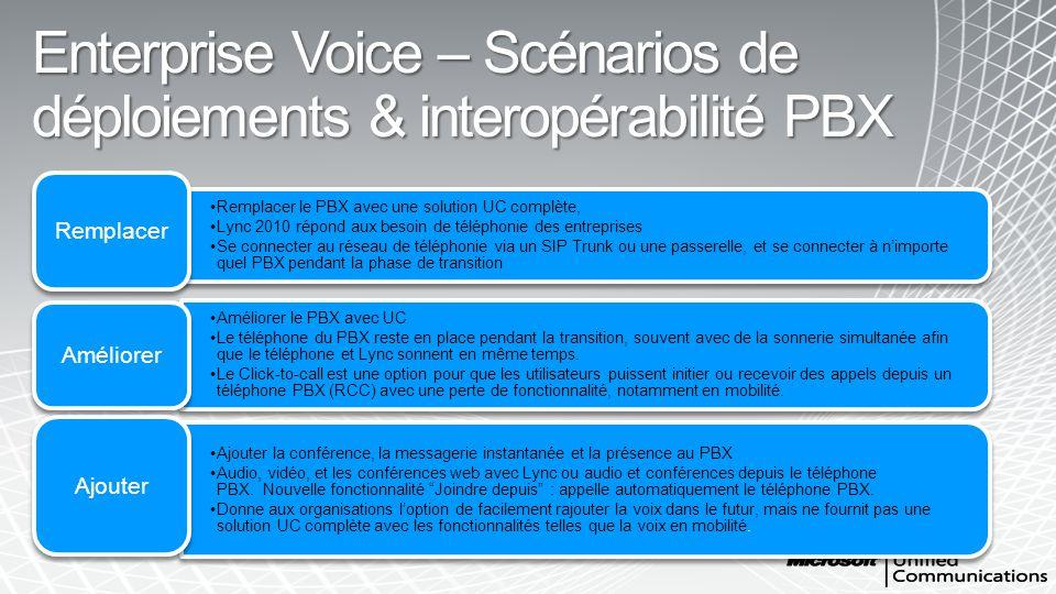 Enterprise Voice – Scénarios de déploiements & interopérabilité PBX