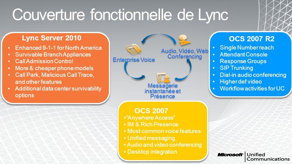 Couverture fonctionnelle de Lync