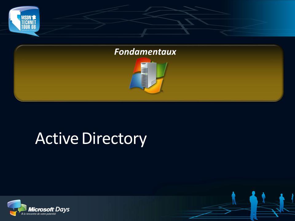 Fondamentaux Active Directory