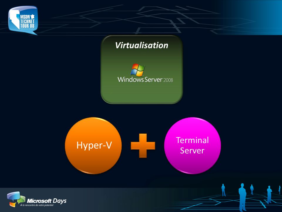 Virtualisation Hyper-V Terminal Server