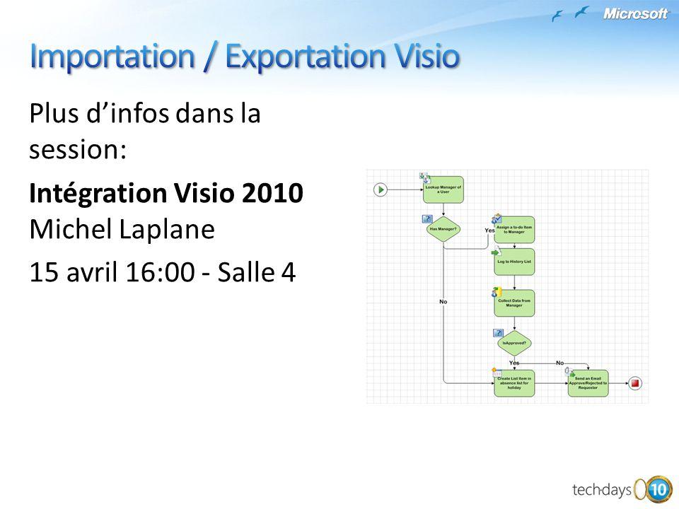 Importation / Exportation Visio