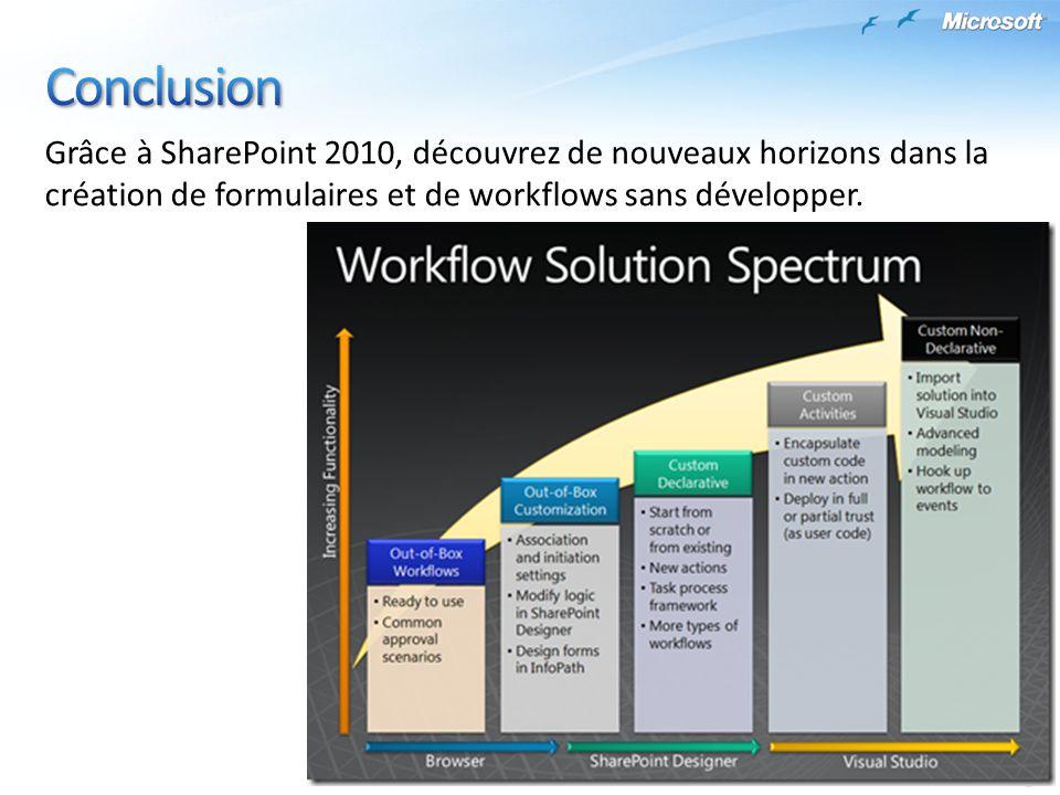 Conclusion Grâce à SharePoint 2010, découvrez de nouveaux horizons dans la création de formulaires et de workflows sans développer.