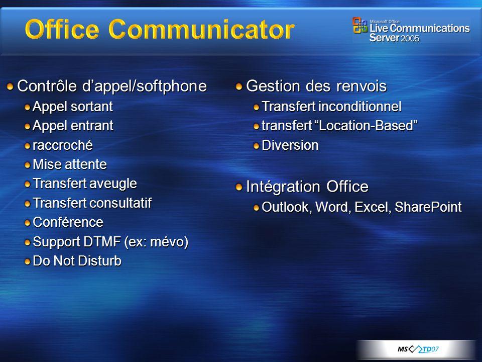 Office Communicator Contrôle d'appel/softphone Gestion des renvois