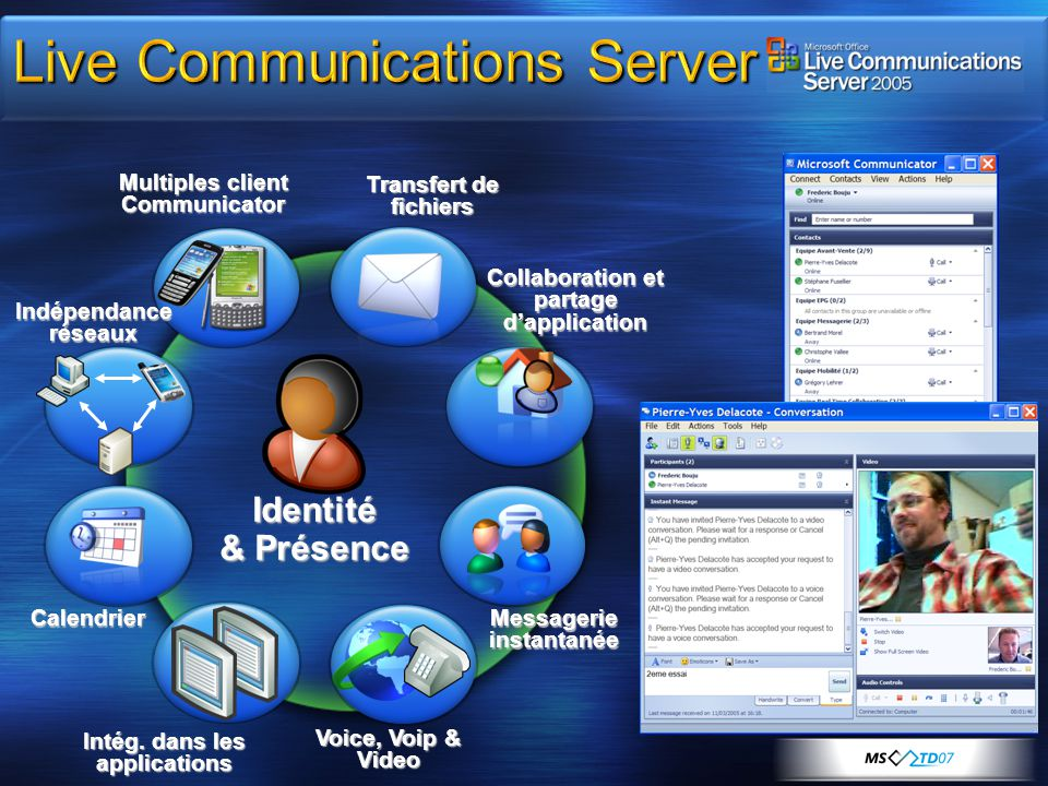 Live Communications Server