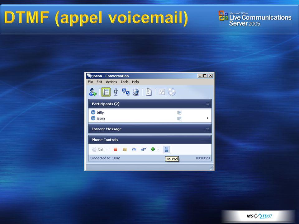 DTMF (appel voicemail)