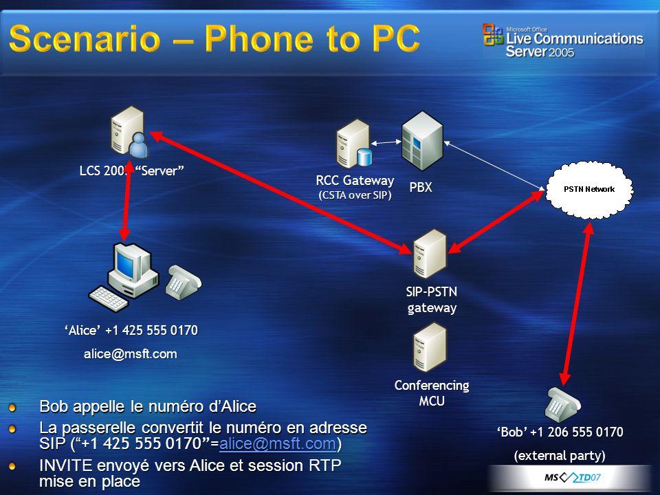RCC Gateway (CSTA over SIP)