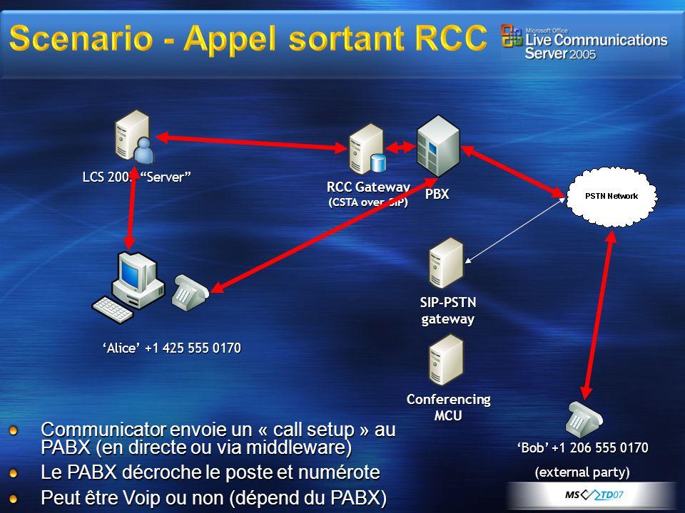 Scenario - Appel sortant RCC