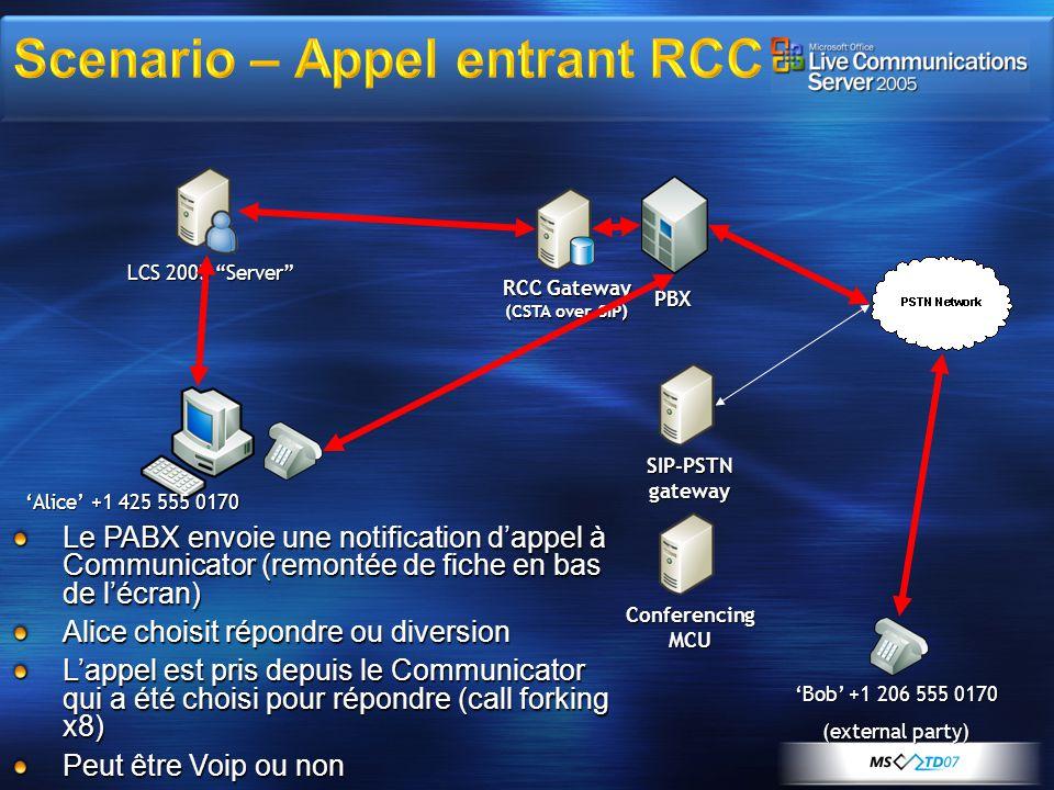 Scenario – Appel entrant RCC