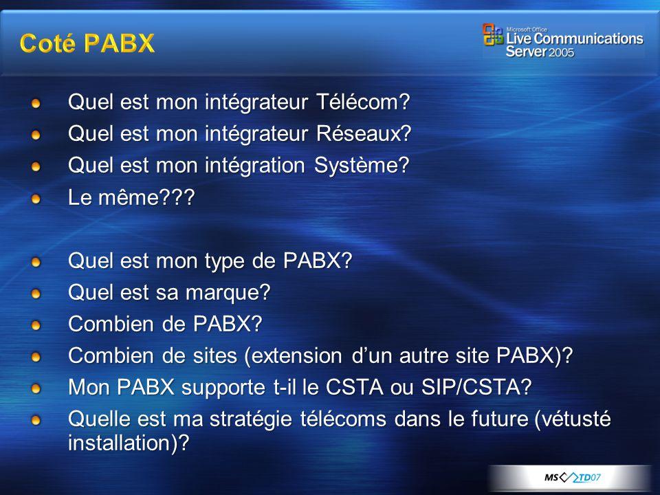 Coté PABX Quel est mon intégrateur Télécom