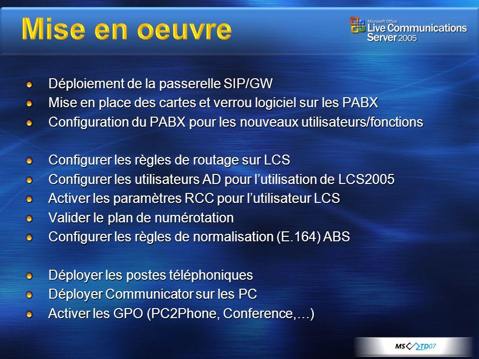 Mise en oeuvre Déploiement de la passerelle SIP/GW