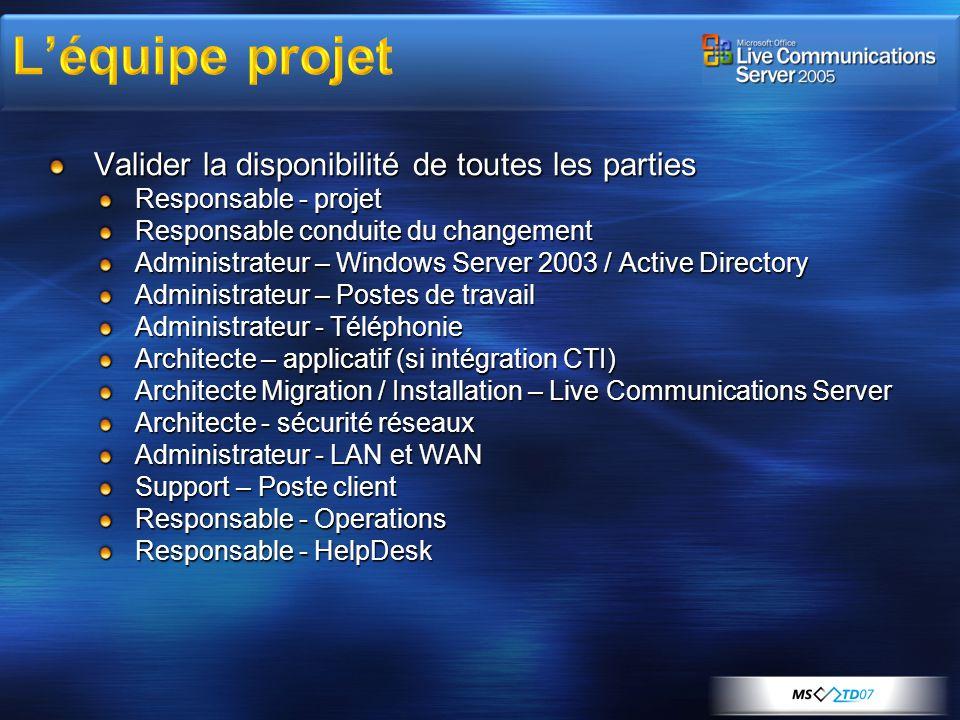 L'équipe projet Valider la disponibilité de toutes les parties