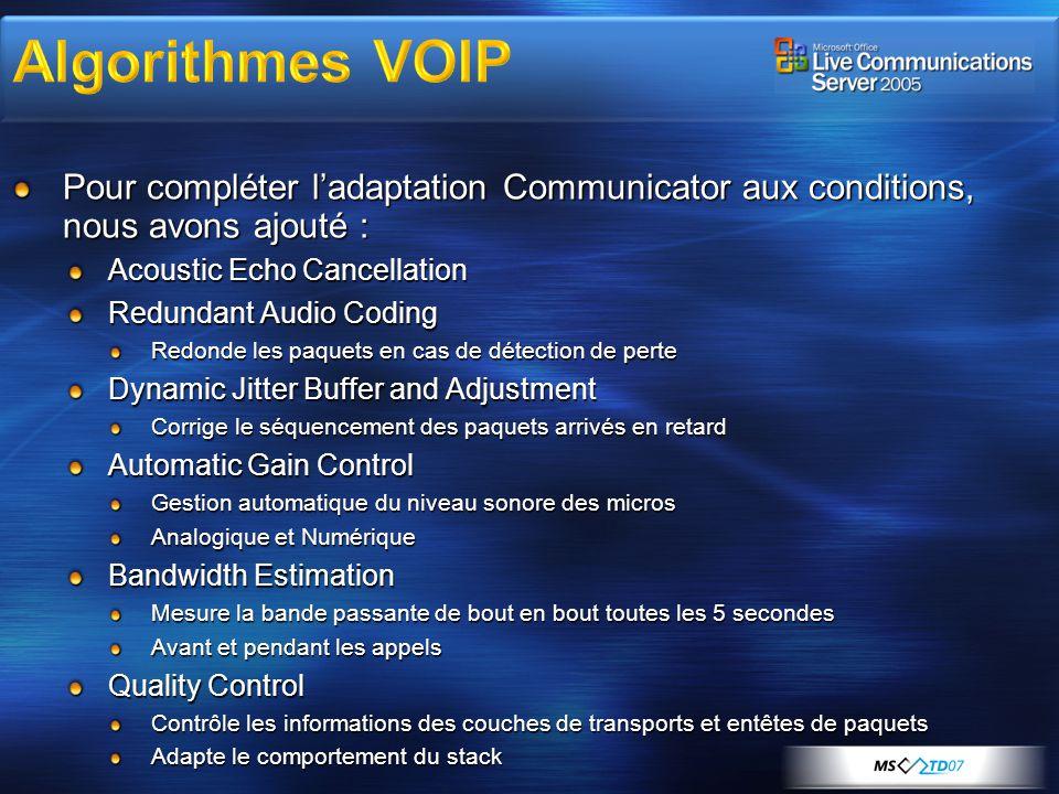 3/31/2017 9:53 PM Algorithmes VOIP. Pour compléter l'adaptation Communicator aux conditions, nous avons ajouté :