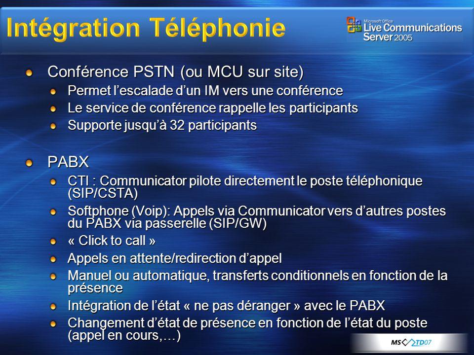 Intégration Téléphonie