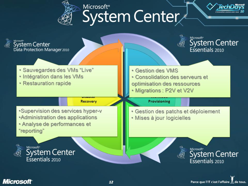 Microsoft Virtualization Deployment Summit