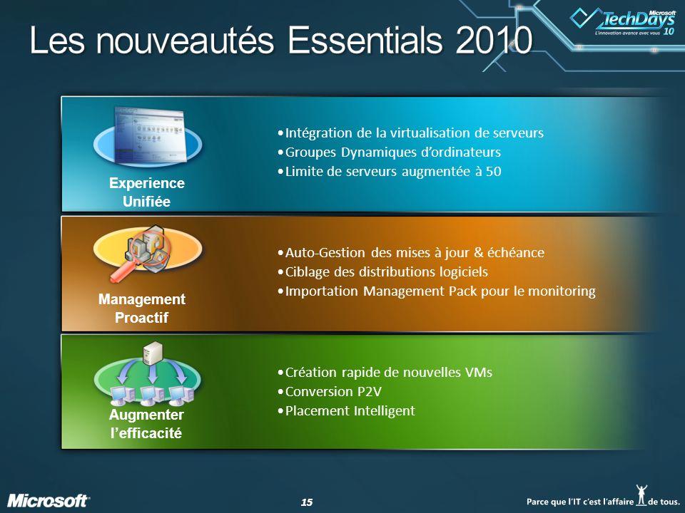 Les nouveautés Essentials 2010