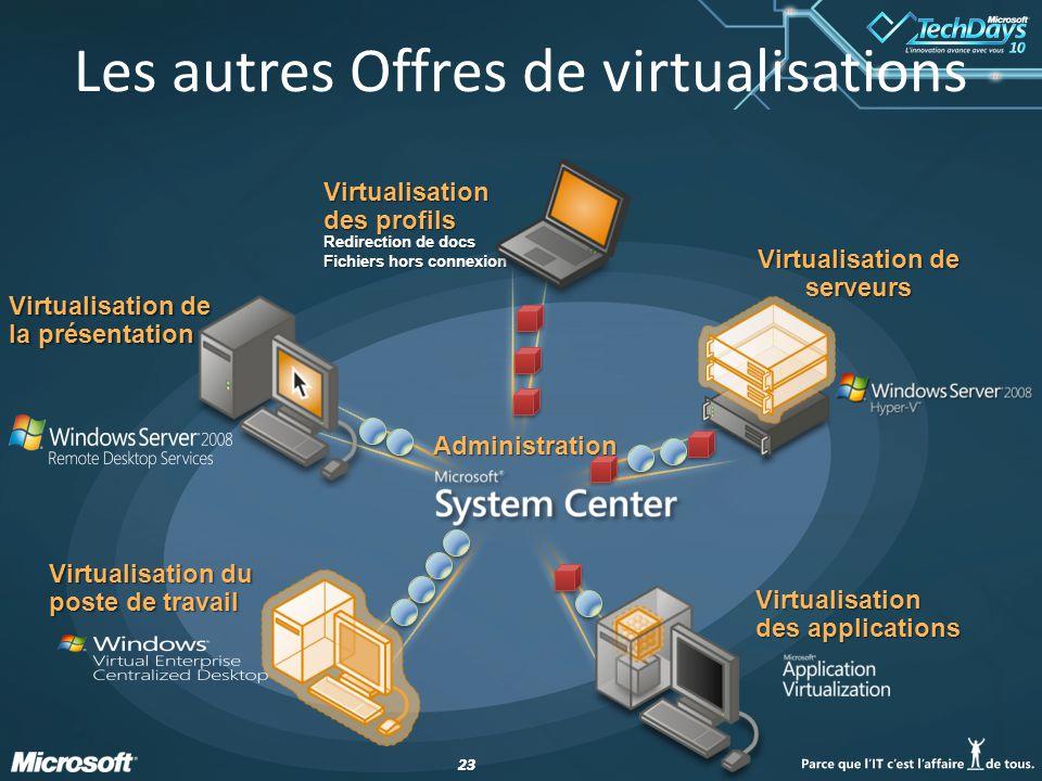 Les autres Offres de virtualisations