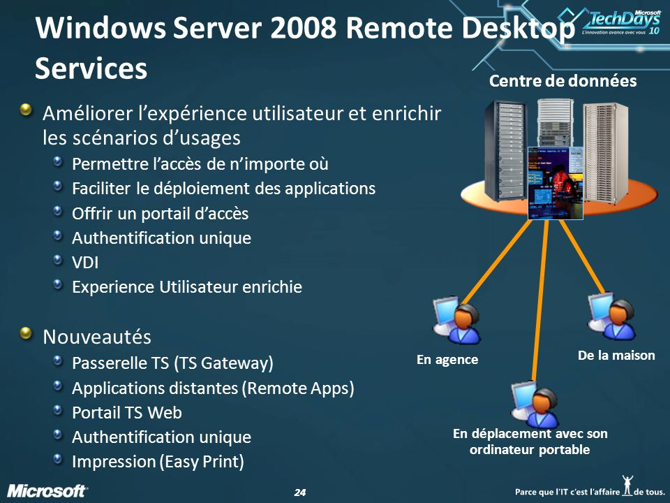 Windows Server 2008 Remote Desktop Services