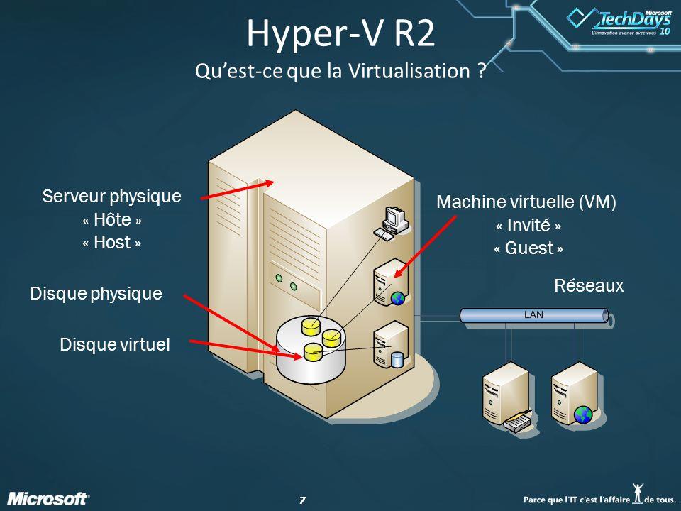 Hyper-V R2 Qu'est-ce que la Virtualisation