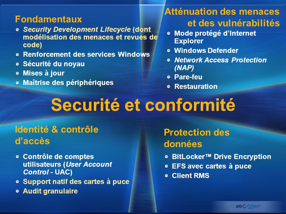 Securité et conformité