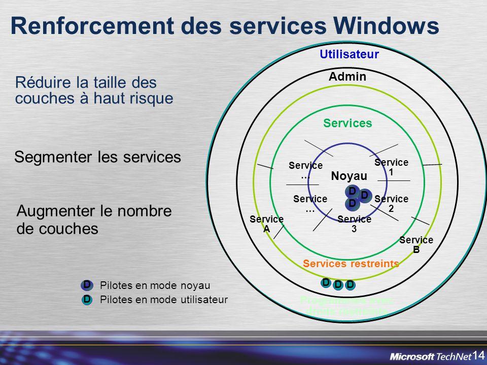 Renforcement des services Windows