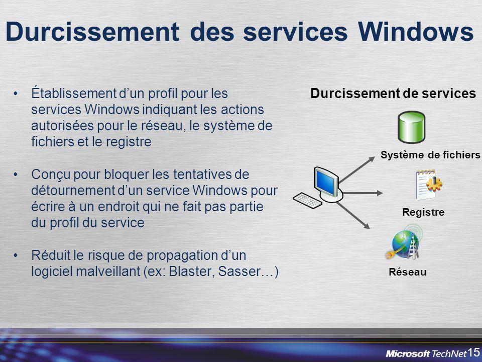 Durcissement des services Windows