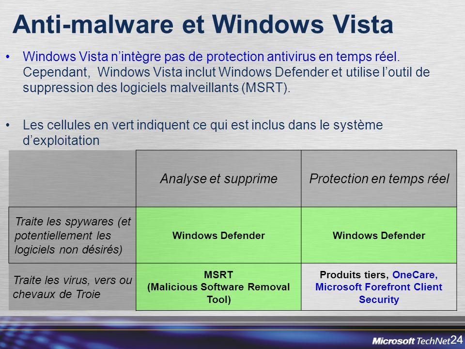 Anti-malware et Windows Vista