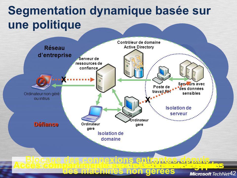 Segmentation dynamique basée sur une politique