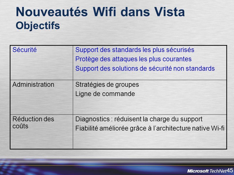 Nouveautés Wifi dans Vista Objectifs