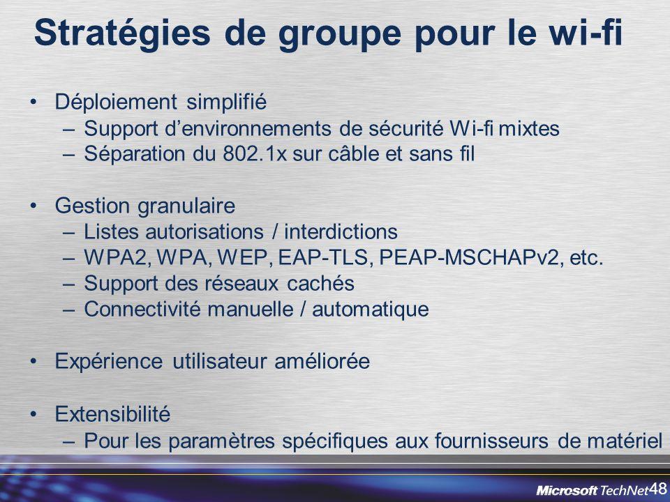 Stratégies de groupe pour le wi-fi