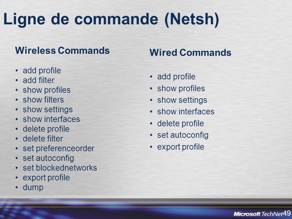 Ligne de commande (Netsh)