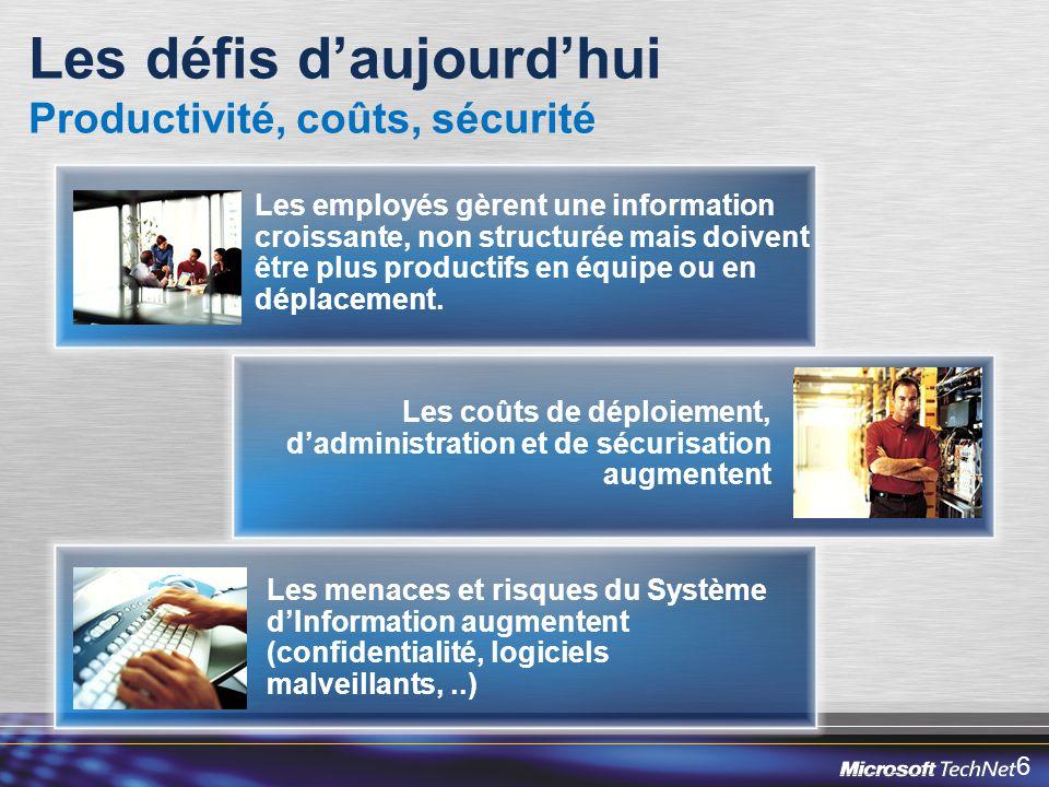 Les défis d'aujourd'hui Productivité, coûts, sécurité